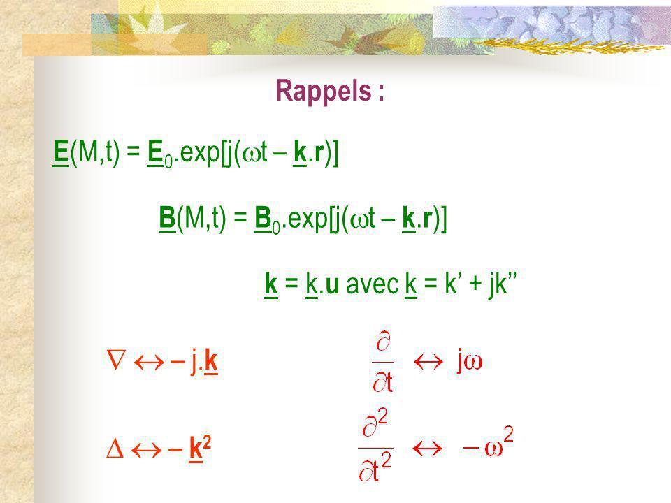 Rappels : E(M,t) = E0.exp[j(t – k.r)] B(M,t) = B0.exp[j(t – k.r)] k = k.u avec k = k' + jk''   – j.k.